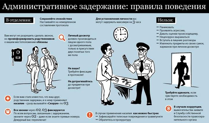 Правила поведения при задержании