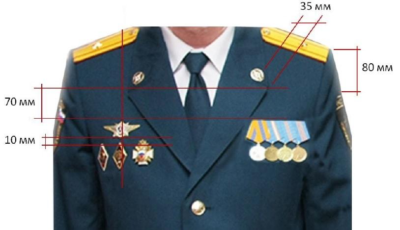территориальному признаку как правильно вешать медали на тужурку фото боярышника