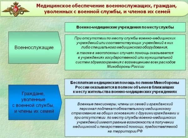 Льготы на здравоохранение сотрудникам МВД
